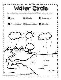 Water Cycle Worksheet Pdf Water Cycle Worksheets Gallery Free Printables