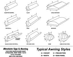 Signs And Awnings Signs Syracuse Ny Signs Awnings Commercial Residential Yard
