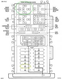 show diagram 1998 jeep wrangler fuse box jeep wiring diagram