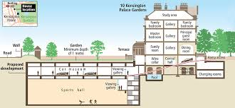 Building Plans For Houses Vibrant 5 Inground House Plans For Homes Inspiring Underground 10