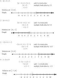 simple inequalities worksheet worksheets
