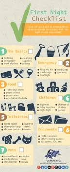 best 25 first home checklist ideas on pinterest first moving into your first apartment apartments apartment ideas and