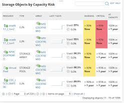storage capacity and monitoring software solarwinds