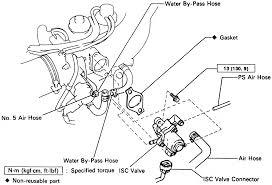 repair guides electronic engine controls idle air control iac