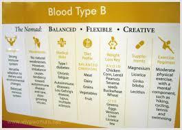 blood type diet b food list 28 images 78 images about cohen