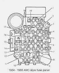 jeep comanche fuse box jeep automotive wiring diagrams intended