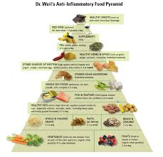 list foods good gout diet read more articles guides doctor advices