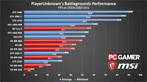 best pubg settings recommended tweaks and gpus for best fps pc