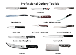 basic kitchen knives cutlery the culinary pro