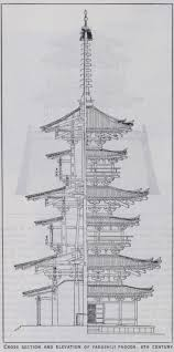best 25 chinese architecture ideas on pinterest china