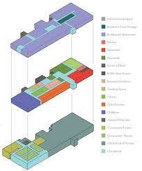 Floor Plan Of Child Care Centre Designs By Eileen May 2013