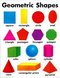 the 25 best geometric shapes names ideas on pinterest 2d shapes