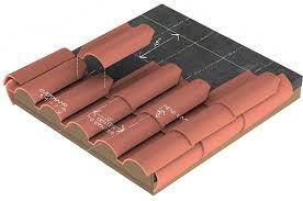 S Tile Roof Santafe Tile Installation Guidance Roof Tile Installation Guide