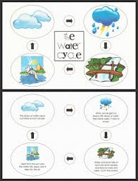 Water Cycle Worksheet Pdf Relentlessly Deceptively Educational Water Cycle Puzzle