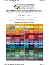 maryland metrics ral color chart