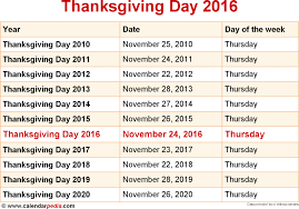 thanksgiving thanksgiving extraordinary what date is this year
