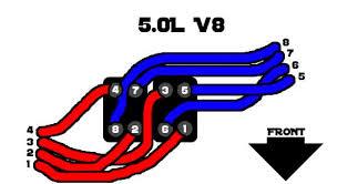 5 0 v8 firing order diagram inside ford explorer and ford