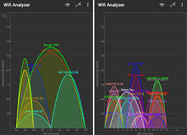 understanding home network design google wifi review the future of routers