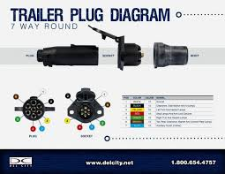 7 pole trailer plug wiring diagram diagrams wiring diagram schematic