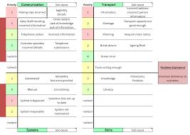Problem Solving Template Excel Ishikawa Fish Bone Template Adaptive Bms
