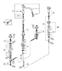 how to install a grohe kitchen faucet hansgrohe kitchen faucet parts fantastic names the top 14