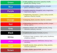 color mood chart colors for moods colors for mood fascinating mood ring color code