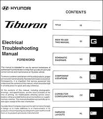 delighted wiring diagram for 2000 sonata gallery electrical