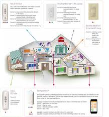 All In The Family House Floor Plan European Rolling Shutters Blog The Ers Shading Blog Features