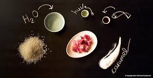 cuisine ayurv馘ique cours de cuisine ayurv馘ique 28 images kit monotube