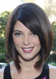 hair styles for no chin bob hairstyles without bangs hairstyle for women man