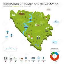 Bosnia Map Energy Industry Ecology Map Federation Of Bosnia And Herzegovina