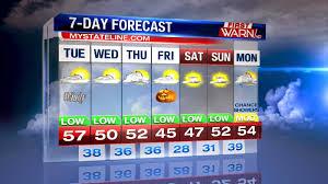 spirit halloween dekalb il first warn weather team october 2014
