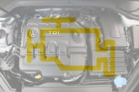 check engine light volkswagen jetta how to reset the vw check engine light