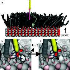 molecular dynamics simulations of phosphonic acid u2013aluminum oxide