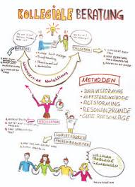konfliktgespräche konfliktlösung konfliktmanagement konfliktgespräche führe