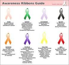 diabetes ribbon color awareness color meanings juvenile diabetes is also orange