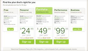 how much does an iplan table cost 20 best designed pricing comparison table exles