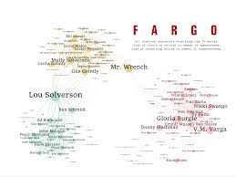how often the characters in fargo the tv series appear in the same