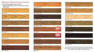 interior wood stain colors home depot stain colors minwax jpg