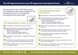 ufi approved events ufi the global association of the exhibition