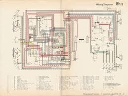 s s super e carburetor manual thesamba com type 2 wiring diagrams