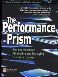 the performance prism stakeholder corporate reputation