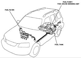 2004 honda civic fuel filter solved honda cr v mj12 fsv fuel filter location fixya
