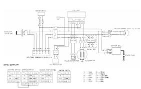 chinese 110 atv wiring diagram 110 cc atv electrical diagram