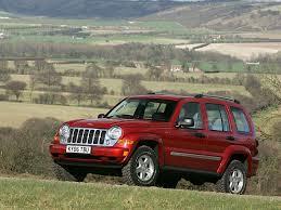 red jeep liberty 2005 jeep cherokee liberty specs 2005 2006 2007 autoevolution