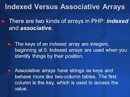 php array map php map associative array to object global business forum iitbaa