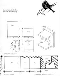 How To Make Blueprints For A House How To Make A Robin Nest Box