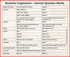 fragen german questions how to make questions in german