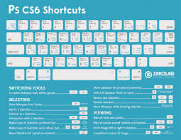 10 best graphic design cheat sheets images on pinterest cheat