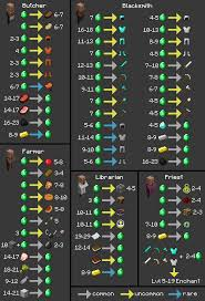 Minecraft Crafting Table Guide Minecraft Villager Trading Charts And Dye Crafting Guide